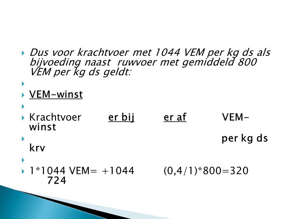  Dus voor krachtvoer met 1044 VEM per kg ds als bijvoeding naast ruwvoer met gemiddeld 800 VEM per kg ds geldt:   VEM-winst   Krachtvoer er bijer afVEM- winst  per kg ds krv   1*1044 VEM= +1044(0,4/1)*800=320 724