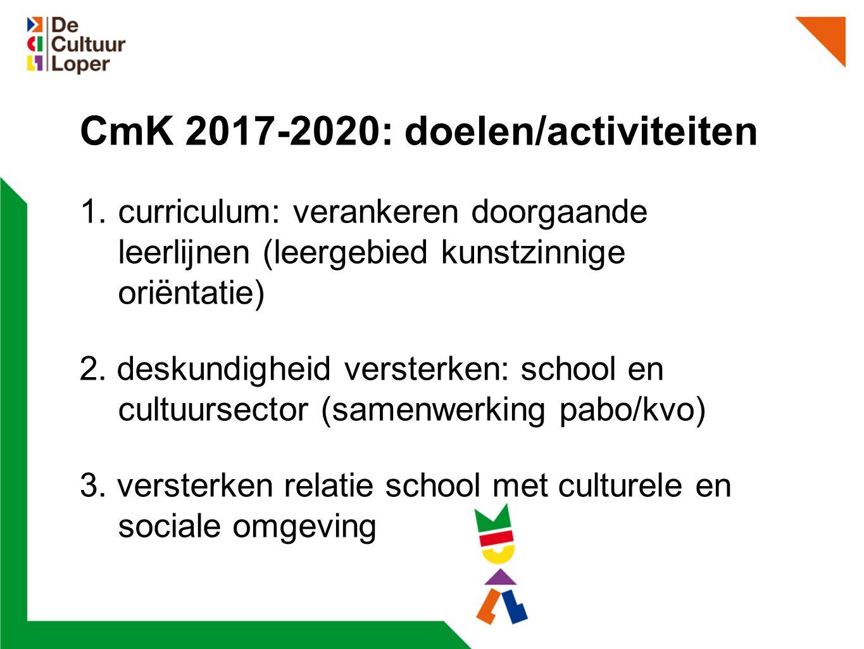 CmK 2017-2020: doelen/activiteiten 1.