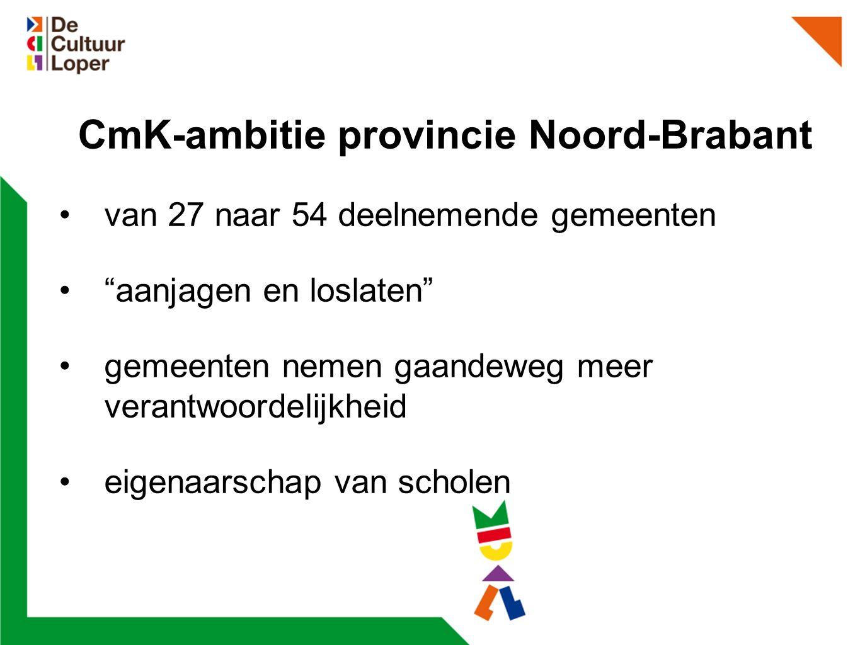 CmK-ambitie provincie Noord-Brabant van 27 naar 54 deelnemende gemeenten aanjagen en loslaten gemeenten nemen gaandeweg meer verantwoordelijkheid eigenaarschap van scholen