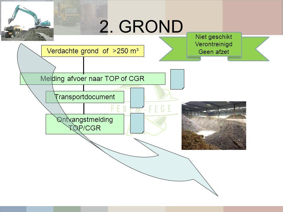 2. GROND Verdachte grond of >250 m³ Melding afvoer naar TOP of CGR Ontvangstmelding TOP/CGR Transportdocument Niet geschikt Verontreinigd Geen afzet