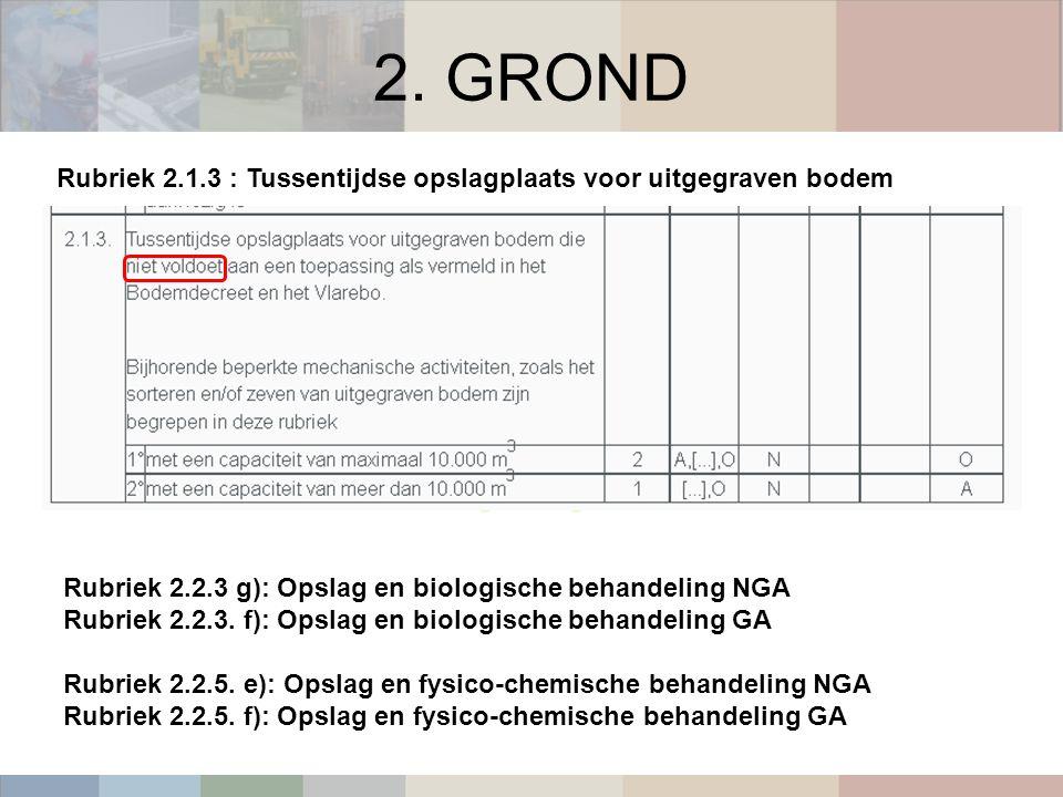 Rubriek 2.1.3 : Tussentijdse opslagplaats voor uitgegraven bodem Rubriek 2.2.3 g): Opslag en biologische behandeling NGA Rubriek 2.2.3.