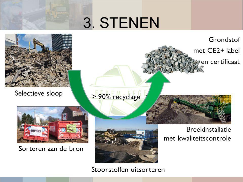> 90% recyclage Selectieve sloop Sorteren aan de bron Stoorstoffen uitsorteren Breekinstallatie met kwaliteitscontrole Grondstof met CE2+ label en certificaat 3.