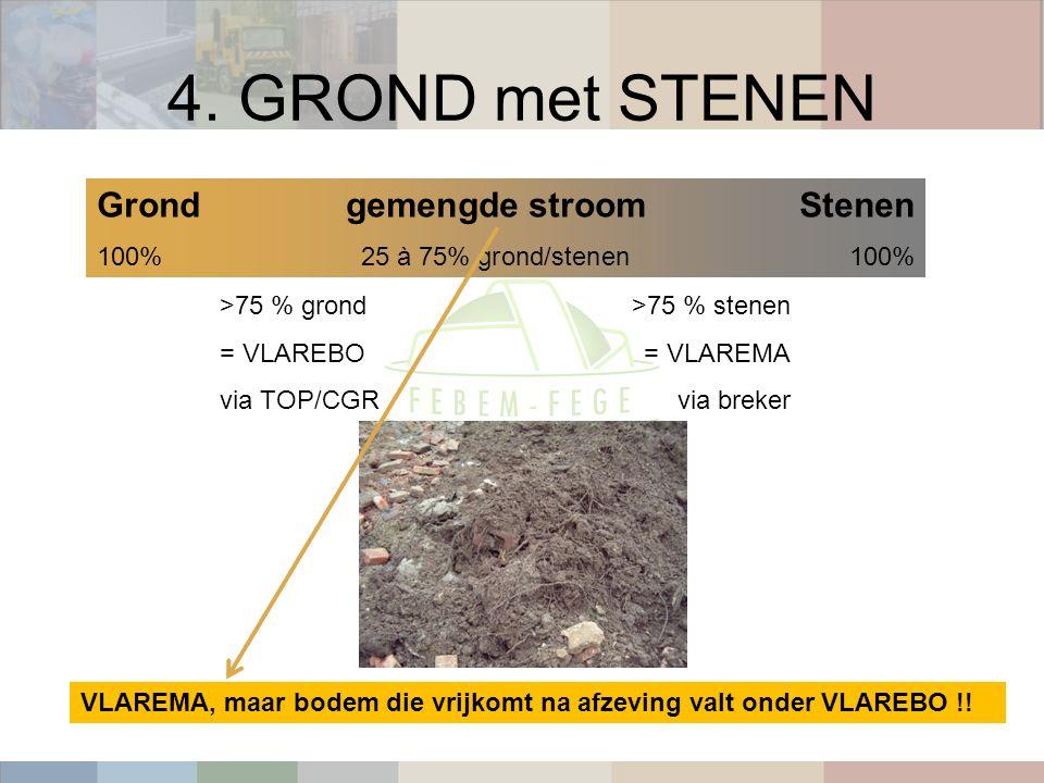 Grondgemengde stroomStenen 100%25 à 75% grond/stenen100% >75 % grond = VLAREBO via TOP/CGR >75 % stenen = VLAREMA via breker 4.