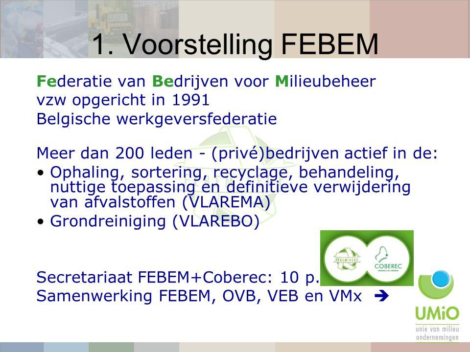 1. Voorstelling FEBEM Federatie van Bedrijven voor Milieubeheer vzw opgericht in 1991 Belgische werkgeversfederatie Meer dan 200 leden - (privé)bedrij