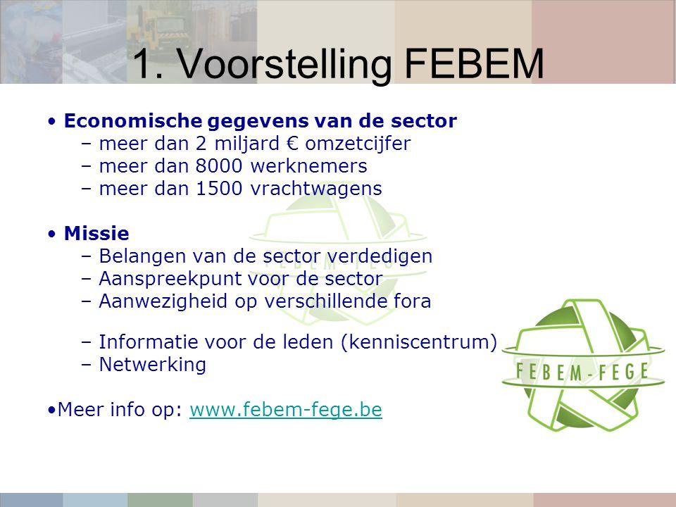 1. Voorstelling FEBEM Economische gegevens van de sector – meer dan 2 miljard € omzetcijfer – meer dan 8000 werknemers – meer dan 1500 vrachtwagens Mi