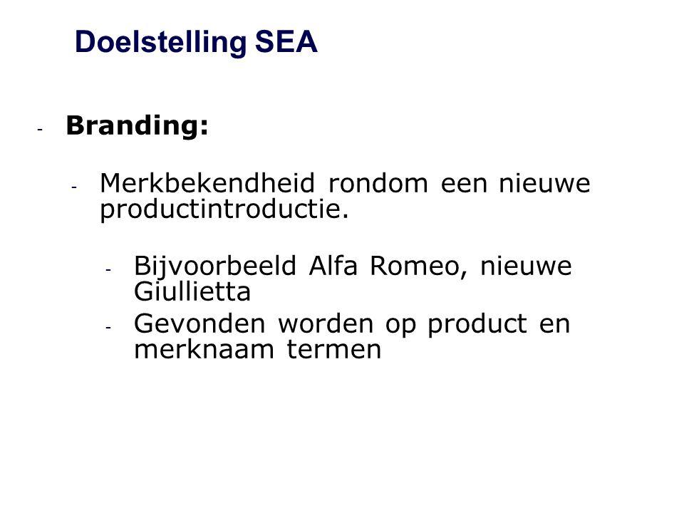Doelstelling SEA - Branding: - Merkbekendheid rondom een nieuwe productintroductie. - Bijvoorbeeld Alfa Romeo, nieuwe Giullietta - Gevonden worden op