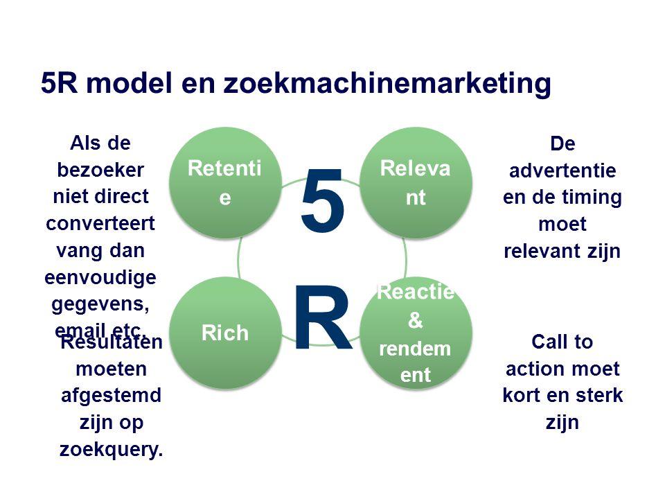 5R5R 5R model en zoekmachinemarketing Retenti e Releva nt Reactie & rendem ent Rich Als de bezoeker niet direct converteert vang dan eenvoudige gegevens, email etc.