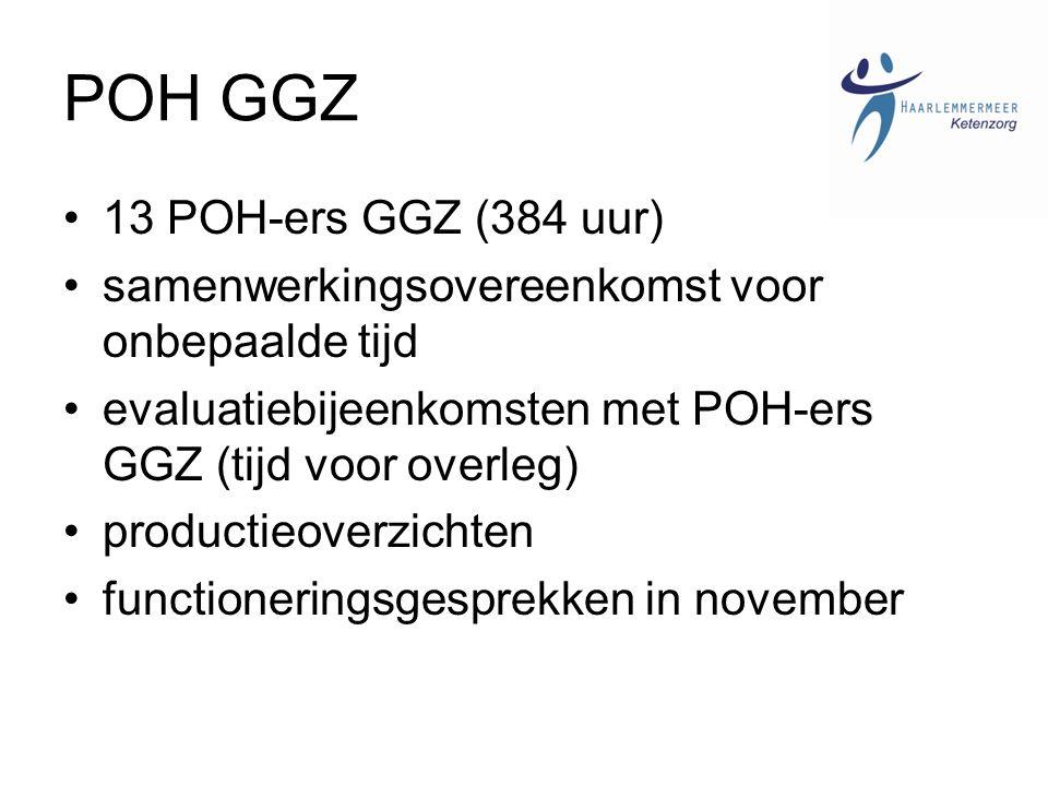 POH GGZ 13 POH-ers GGZ (384 uur) samenwerkingsovereenkomst voor onbepaalde tijd evaluatiebijeenkomsten met POH-ers GGZ (tijd voor overleg) productieoverzichten functioneringsgesprekken in november