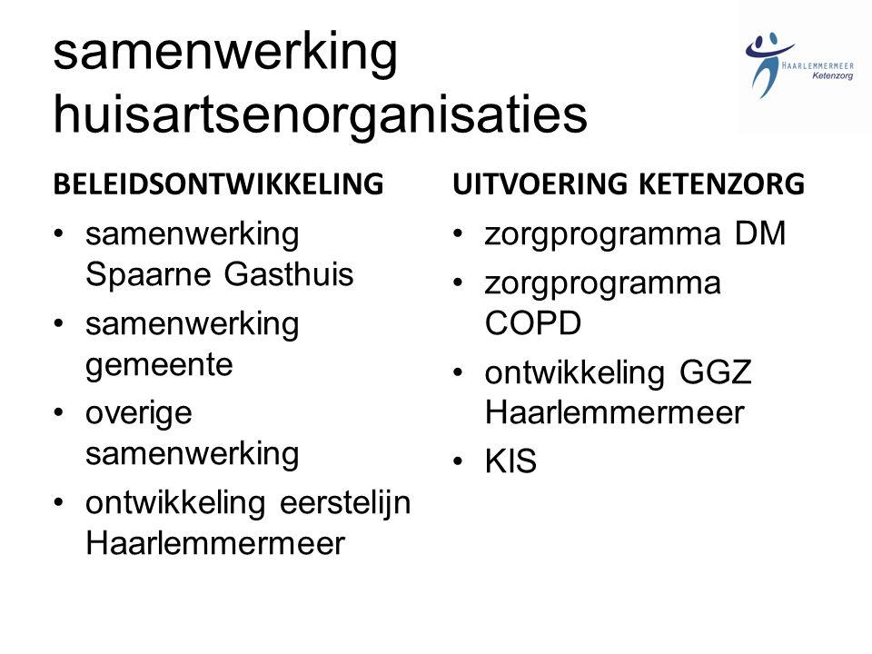samenwerking huisartsenorganisaties aandachtspunten ontwikkeling zorgprogramma astma ontwikkeling zorgprogramma VRM kaderhuisarts COPD