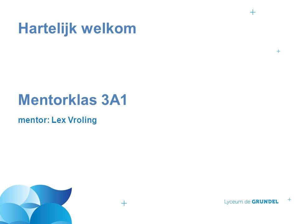 Hartelijk welkom Mentorklas 3A1 mentor: Lex Vroling