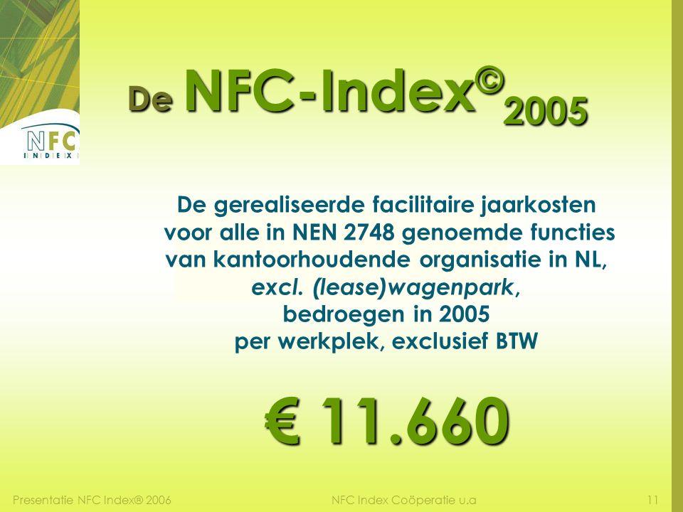 Presentatie NFC Index® 200611NFC Index Coöperatie u.a De NFC-Index © 2005 De gerealiseerde facilitaire jaarkosten voor alle in NEN 2748 genoemde functies van kantoorhoudende organisatie in NL, excl.
