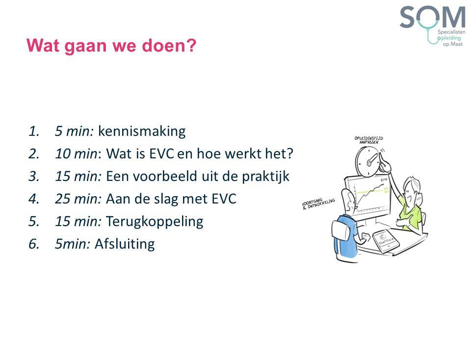 Wat gaan we doen? 1.5 min: kennismaking 2.10 min: Wat is EVC en hoe werkt het? 3.15 min: Een voorbeeld uit de praktijk 4.25 min: Aan de slag met EVC 5