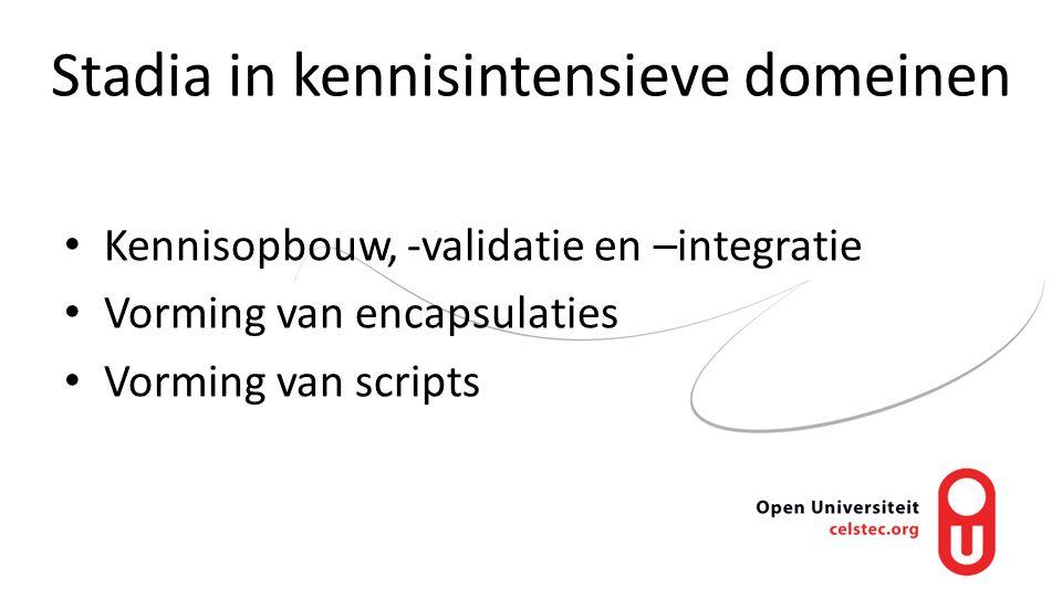 Stadia in kennisintensieve domeinen Kennisopbouw, -validatie en –integratie Vorming van encapsulaties Vorming van scripts