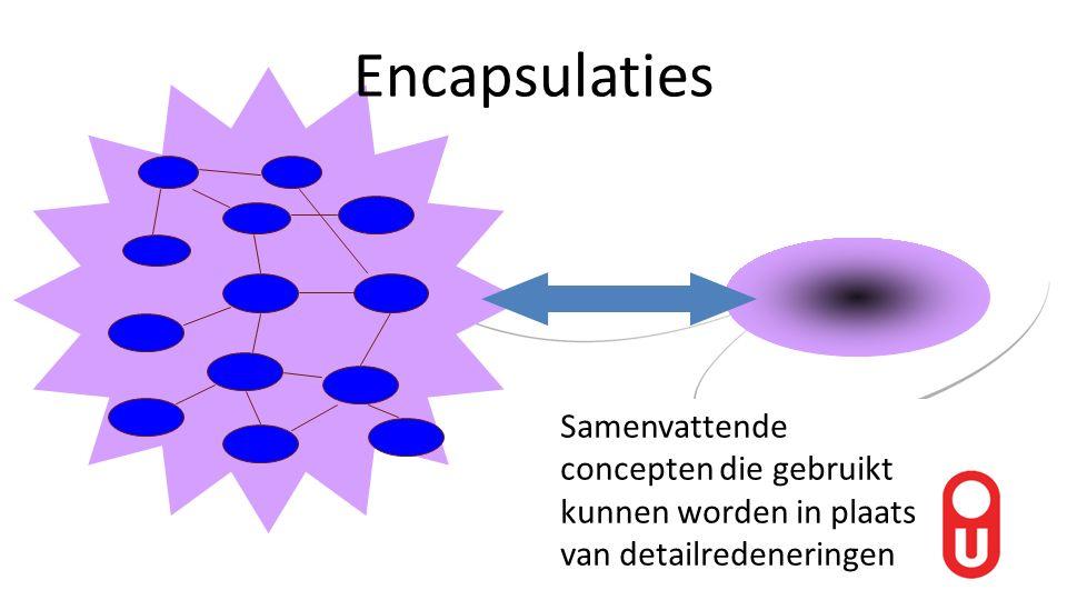 Encapsulaties Samenvattende concepten die gebruikt kunnen worden in plaats van detailredeneringen