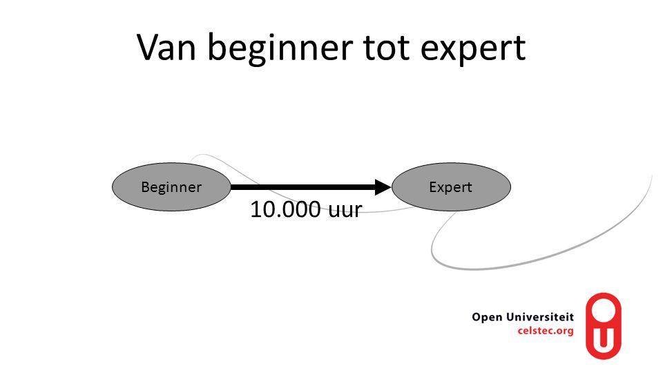Van beginner tot expert BeginnerExpert 10.000 uur