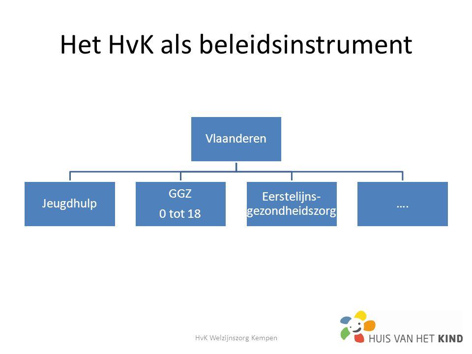 Het HvK als beleidsinstrument Vlaanderen Jeugdhulp GGZ 0 tot 18 Eerstelijns- gezondheidszorg ….