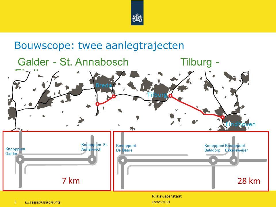 Rijkswaterstaat 3InnovA58 RWS BEDRIJFSINFORMATIE Bouwscope: twee aanlegtrajecten Galder - St. Annabosch Tilburg - Eindhoven Knooppunt Galder Knooppunt