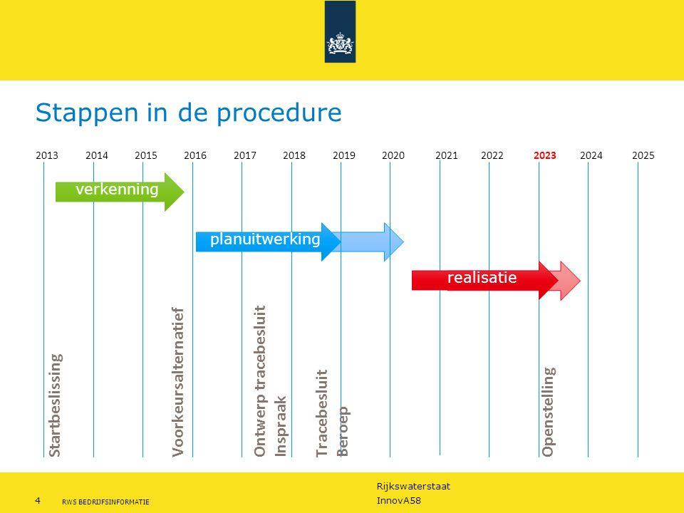 Rijkswaterstaat 4InnovA58 RWS BEDRIJFSINFORMATIE Stappen in de procedure 2013201420152016201720182019202020212022202320242025 realisatie verkenning pl