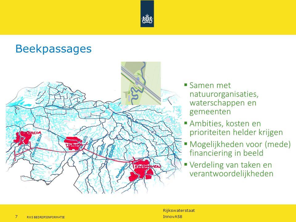 Rijkswaterstaat 7InnovA58 RWS BEDRIJFSINFORMATIE Beekpassages