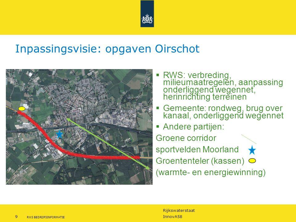 Rijkswaterstaat 9InnovA58 RWS BEDRIJFSINFORMATIE Inpassingsvisie: opgaven Oirschot  RWS: verbreding, milieumaatregelen, aanpassing onderliggend wegen