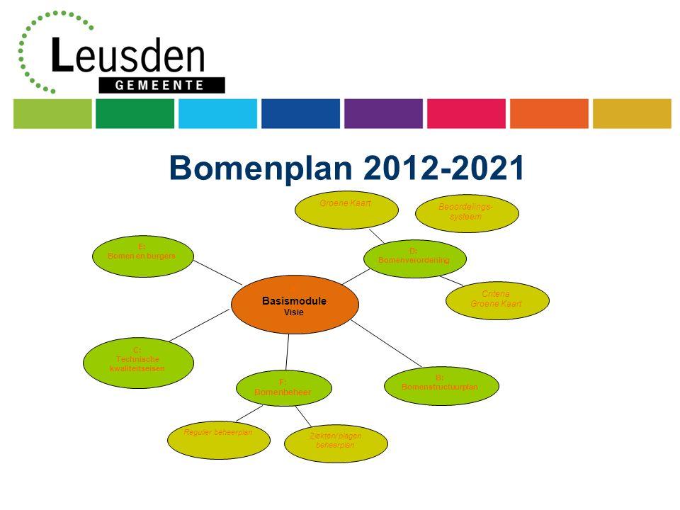 Bomenplan 2012-2021 D: Bomenverordening Beoordelings- systeem Criteria Groene Kaart E: Bomen en burgers C: Technische kwaliteitseisen Regulier beheerplan F: Bomenbeheer Ziekten/ plagen beheerplan B: Bomenstructuurplan A: Basismodule Visie