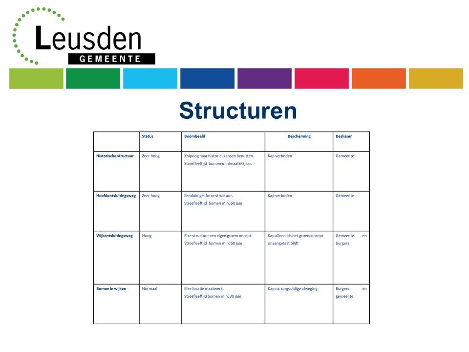 Structuren