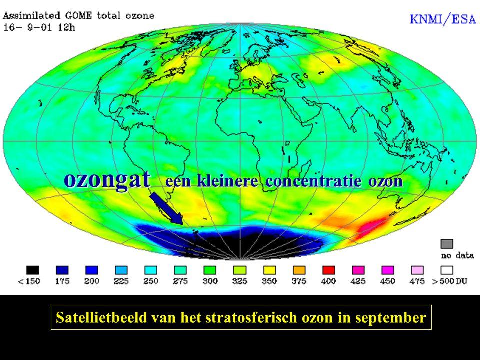 Satellietbeeld van het stratosferisch ozon in septemberozongat een kleinere concentratie ozon