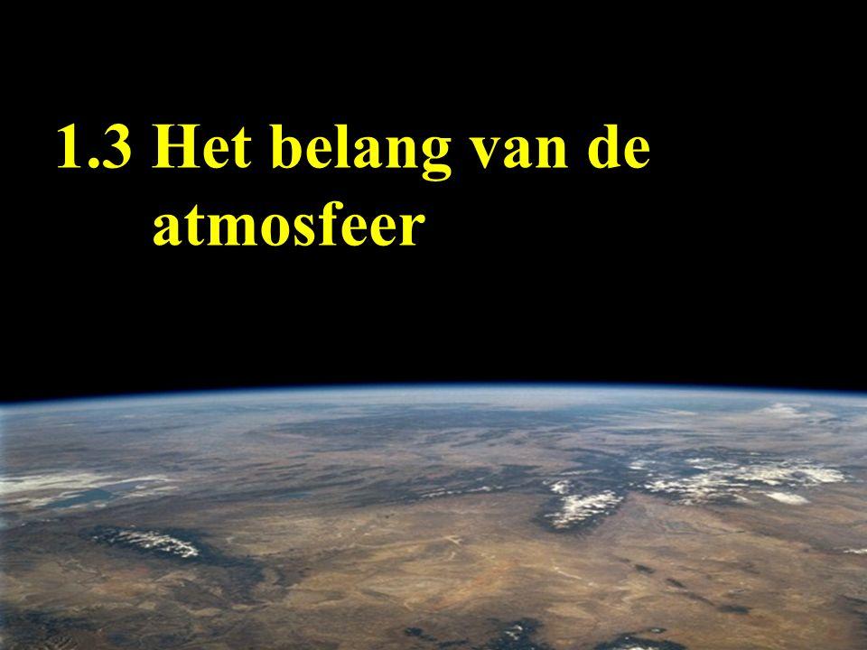 1.3 Het belang van de atmosfeer