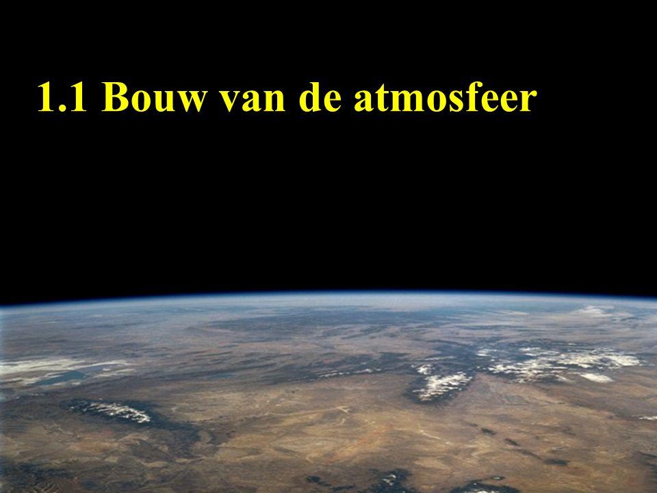 1.1 Bouw van de atmosfeer