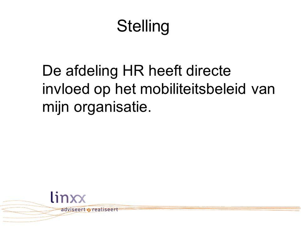 Stelling De afdeling HR heeft directe invloed op het mobiliteitsbeleid van mijn organisatie.