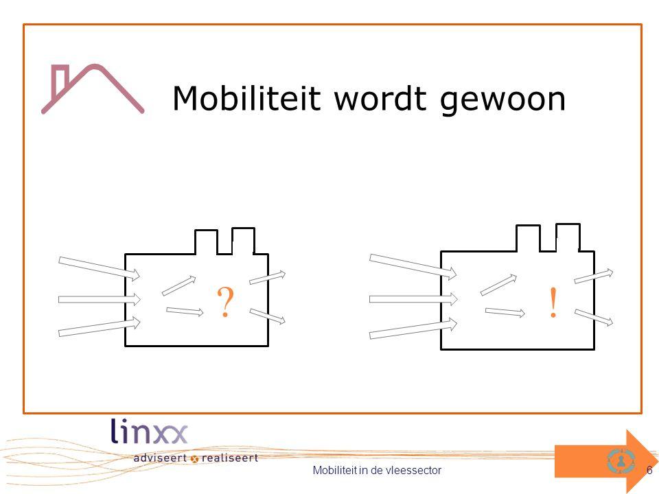 ? ! Mobiliteit wordt gewoon Mobiliteit in de vleessector6