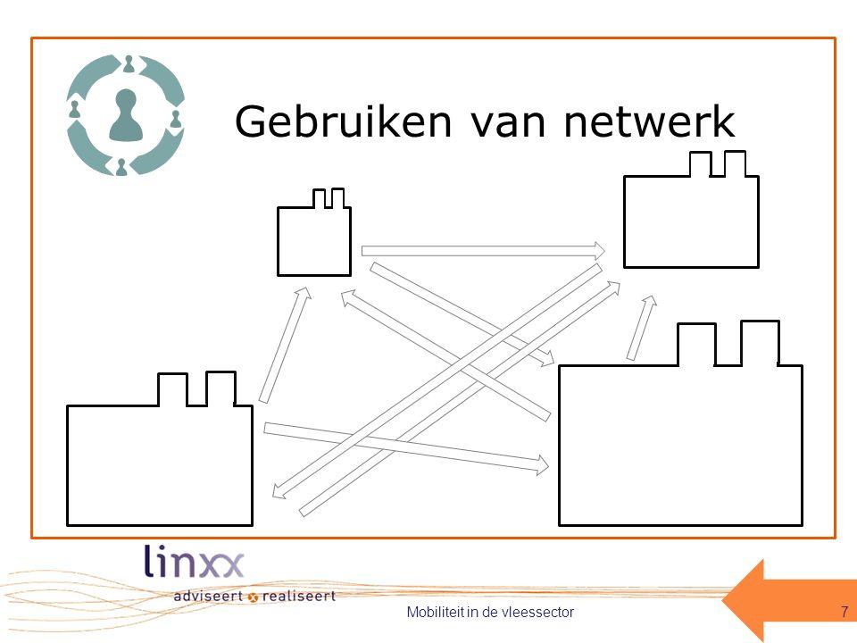 Gebruiken van netwerk Mobiliteit in de vleessector7