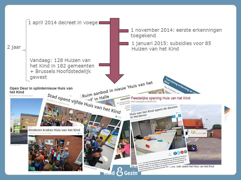 1 november 2014: eerste erkenningen toegekend Vandaag: 128 Huizen van het Kind in 182 gemeenten + Brussels Hoofdstedelijk gewest 1 april 2014 decreet