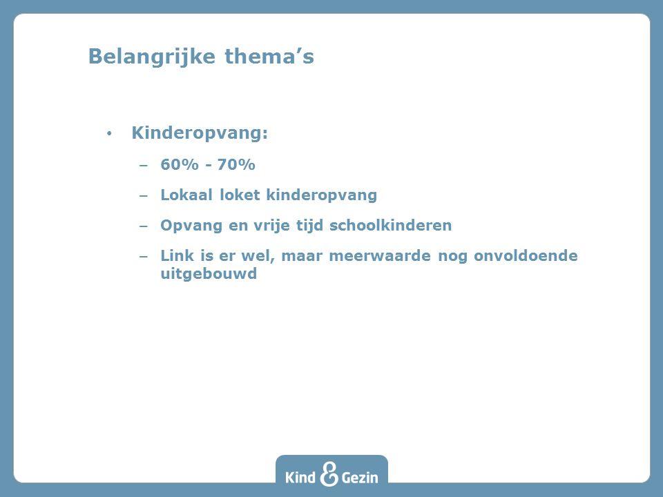 Kinderopvang: – 60% - 70% – Lokaal loket kinderopvang – Opvang en vrije tijd schoolkinderen – Link is er wel, maar meerwaarde nog onvoldoende uitgebouwd Belangrijke thema's