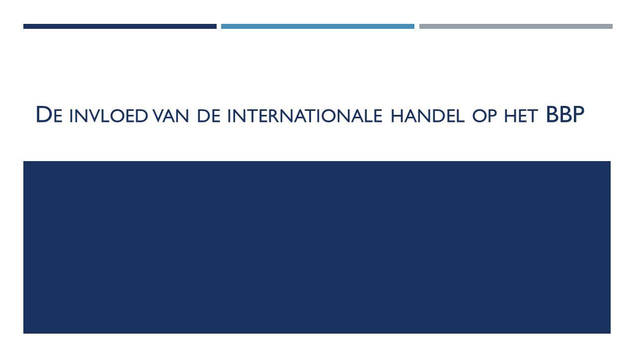 D E INVLOED VAN DE INTERNATIONALE HANDEL OP HET BBP