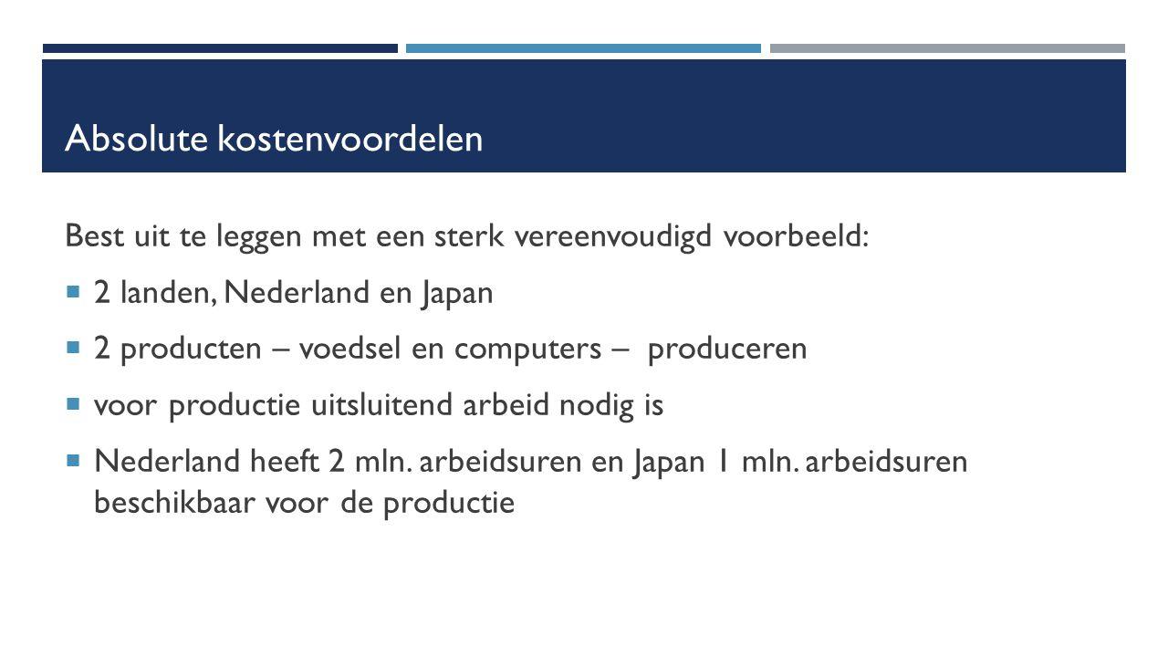 Absolute kostenvoordelen Best uit te leggen met een sterk vereenvoudigd voorbeeld:  2 landen, Nederland en Japan  2 producten – voedsel en computers – produceren  voor productie uitsluitend arbeid nodig is  Nederland heeft 2 mln.