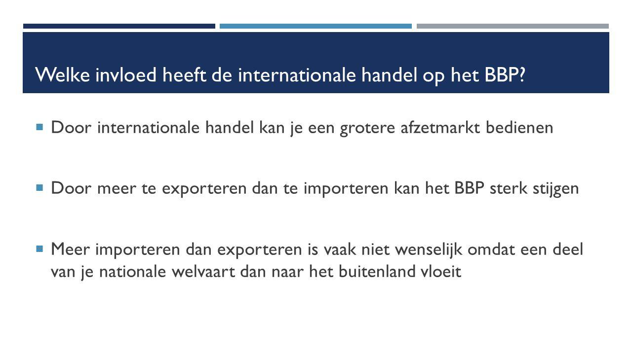 Welke invloed heeft de internationale handel op het BBP.