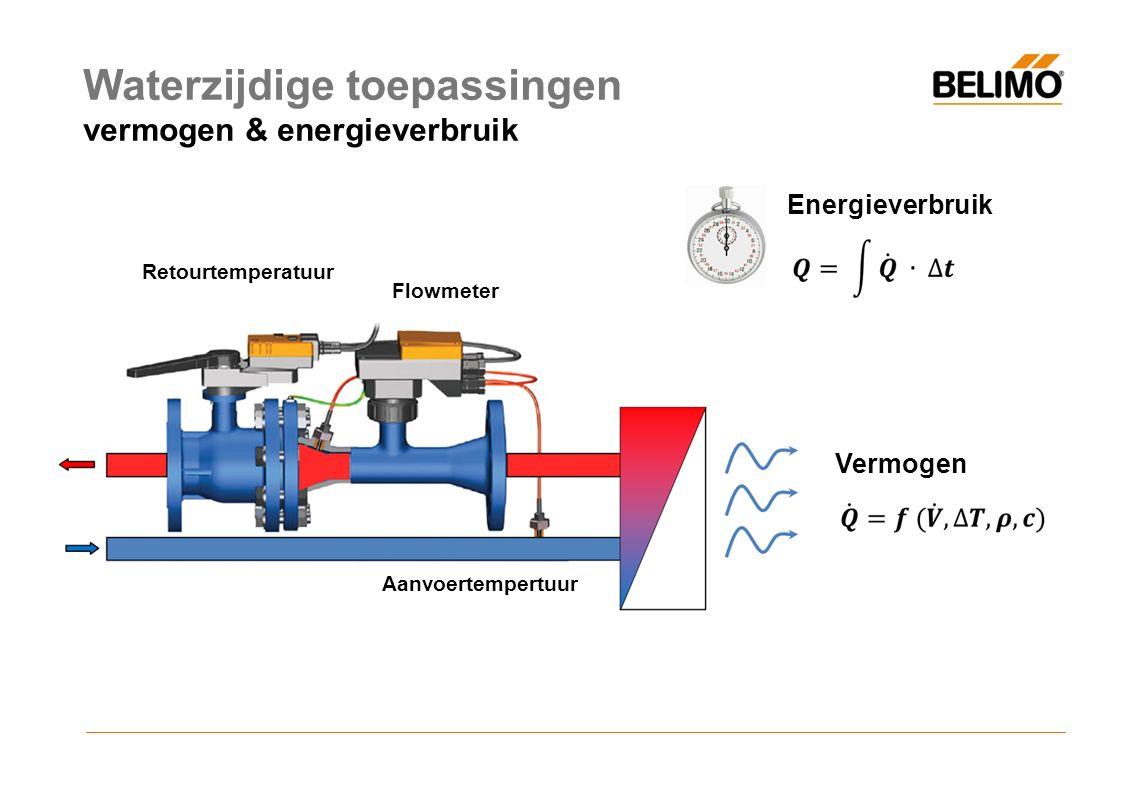 Vermogen Aanvoertempertuur Retourtemperatuur Flowmeter Energieverbruik Waterzijdige toepassingen vermogen & energieverbruik