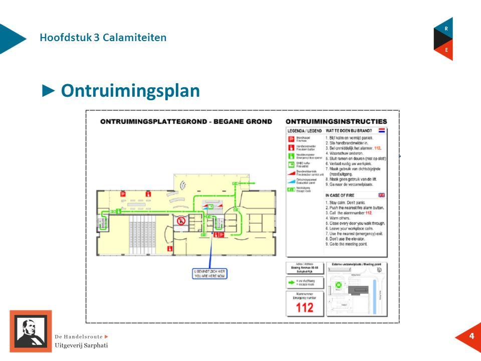 Hoofdstuk 3 Calamiteiten 4 ► Ontruimingsplan