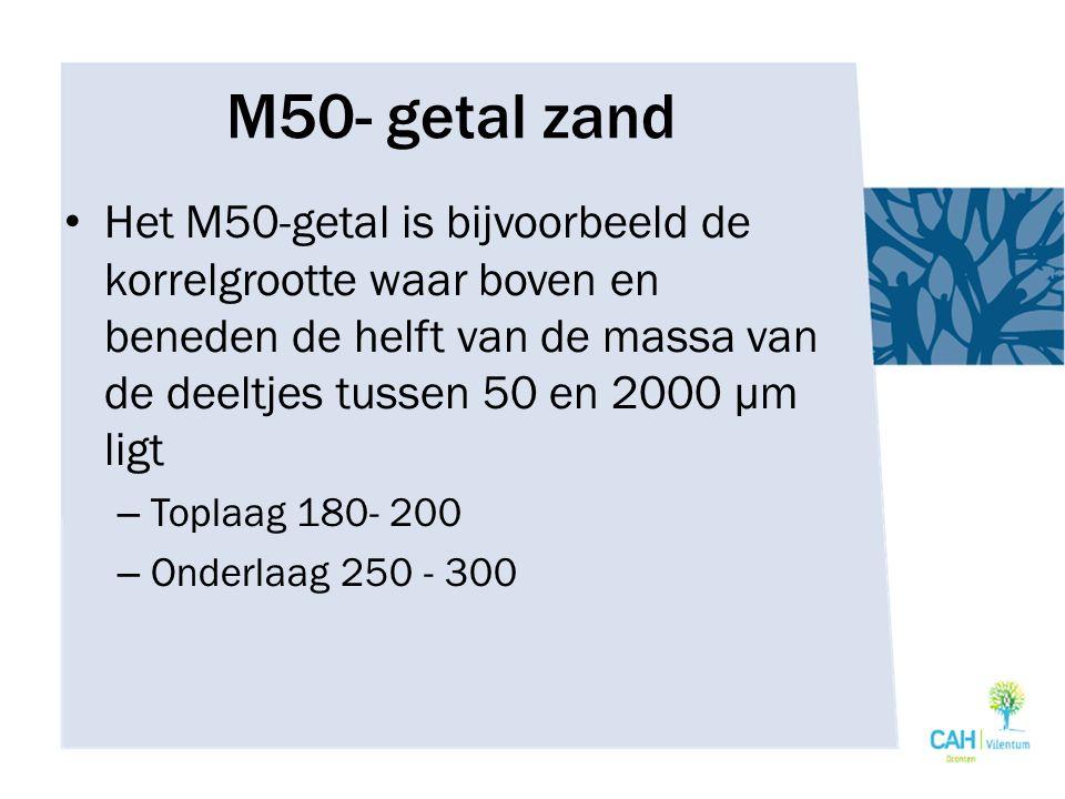 M50- getal zand Het M50-getal is bijvoorbeeld de korrelgrootte waar boven en beneden de helft van de massa van de deeltjes tussen 50 en 2000 μm ligt –
