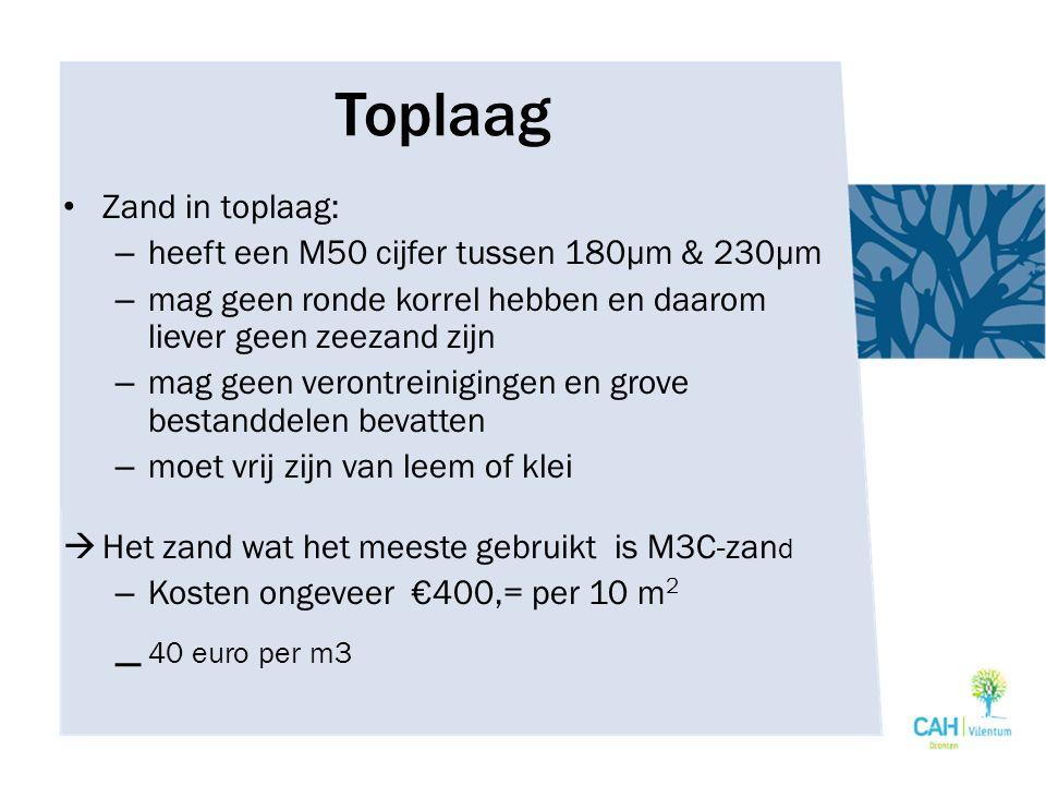 Toplaag Zand in toplaag: – heeft een M50 cijfer tussen 180µm & 230µm – mag geen ronde korrel hebben en daarom liever geen zeezand zijn – mag geen vero