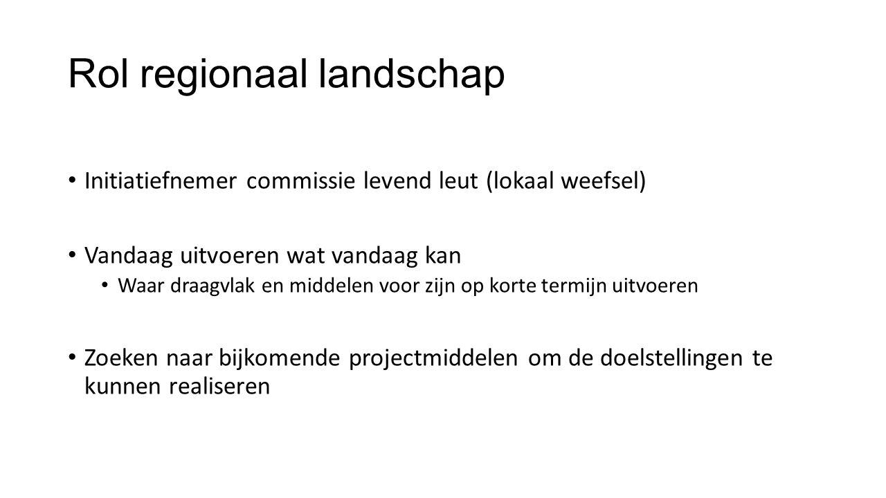 Rol regionaal landschap Initiatiefnemer commissie levend leut (lokaal weefsel) Vandaag uitvoeren wat vandaag kan Waar draagvlak en middelen voor zijn op korte termijn uitvoeren Zoeken naar bijkomende projectmiddelen om de doelstellingen te kunnen realiseren