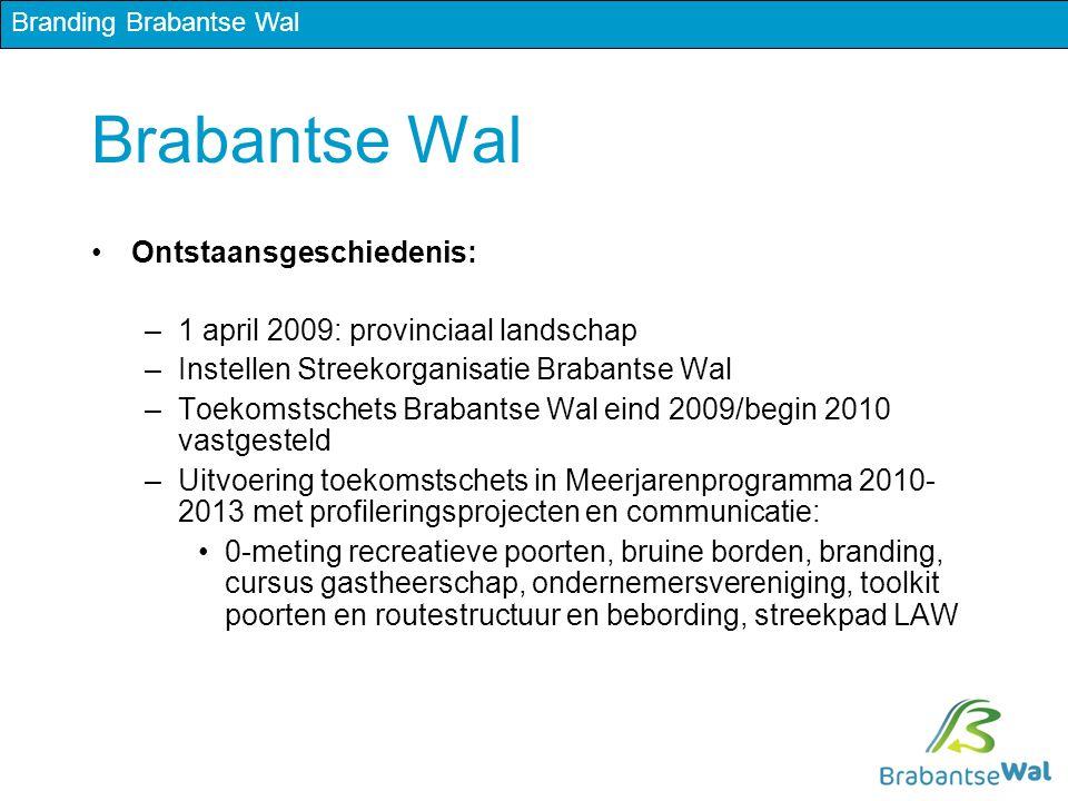 Brabantse Wal Ontstaansgeschiedenis: –1 april 2009: provinciaal landschap –Instellen Streekorganisatie Brabantse Wal –Toekomstschets Brabantse Wal eind 2009/begin 2010 vastgesteld –Uitvoering toekomstschets in Meerjarenprogramma 2010- 2013 met profileringsprojecten en communicatie: 0-meting recreatieve poorten, bruine borden, branding, cursus gastheerschap, ondernemersvereniging, toolkit poorten en routestructuur en bebording, streekpad LAW Branding Brabantse Wal