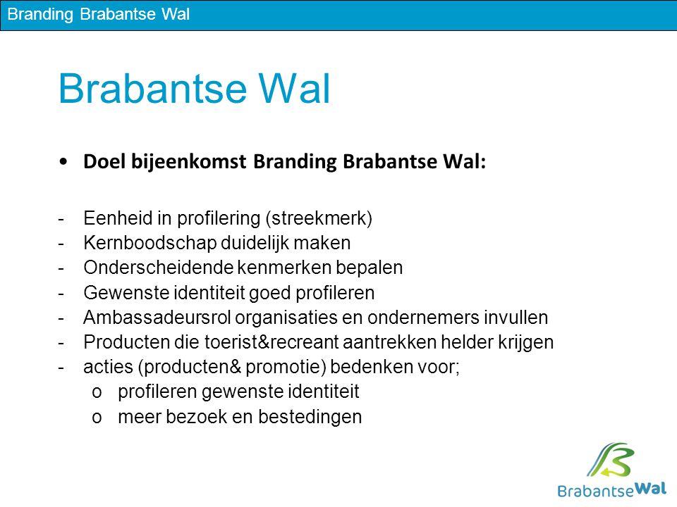 Brabantse Wal Doel bijeenkomst Branding Brabantse Wal: -Eenheid in profilering (streekmerk) -Kernboodschap duidelijk maken -Onderscheidende kenmerken bepalen -Gewenste identiteit goed profileren -Ambassadeursrol organisaties en ondernemers invullen -Producten die toerist&recreant aantrekken helder krijgen -acties (producten& promotie) bedenken voor; o profileren gewenste identiteit o meer bezoek en bestedingen Branding Brabantse Wal