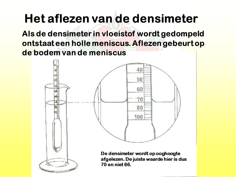 Het aflezen van de densimeter Als de densimeter in vloeistof wordt gedompeld ontstaat een holle meniscus. Aflezen gebeurt op de bodem van de meniscus
