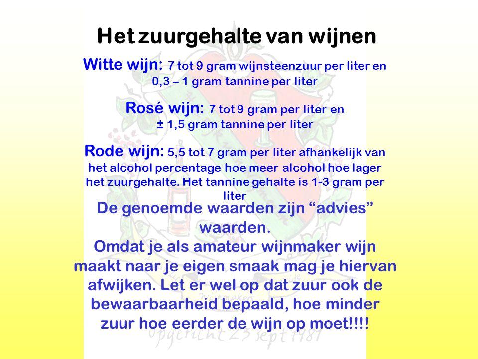 Het zuurgehalte van wijnen De genoemde waarden zijn advies waarden.