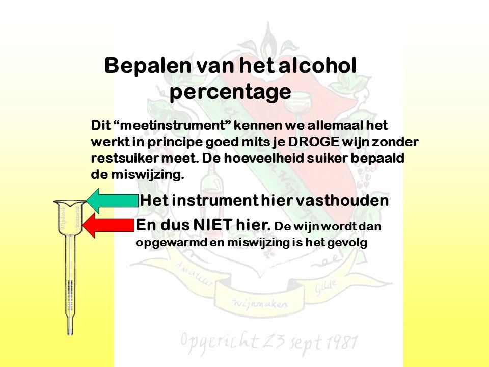 Bepalen van het alcohol percentage Dit meetinstrument kennen we allemaal het werkt in principe goed mits je DROGE wijn zonder restsuiker meet.
