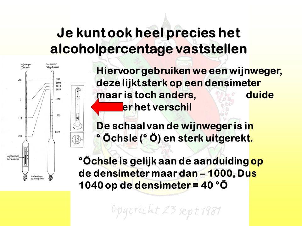 Je kunt ook heel precies het alcoholpercentage vaststellen Hiervoor gebruiken we een wijnweger, deze lijkt sterk op een densimeter maar is toch anders