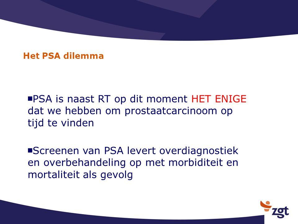 Het PSA dilemma ■ PSA is naast RT op dit moment HET ENIGE dat we hebben om prostaatcarcinoom op tijd te vinden ■ Screenen van PSA levert overdiagnostiek en overbehandeling op met morbiditeit en mortaliteit als gevolg