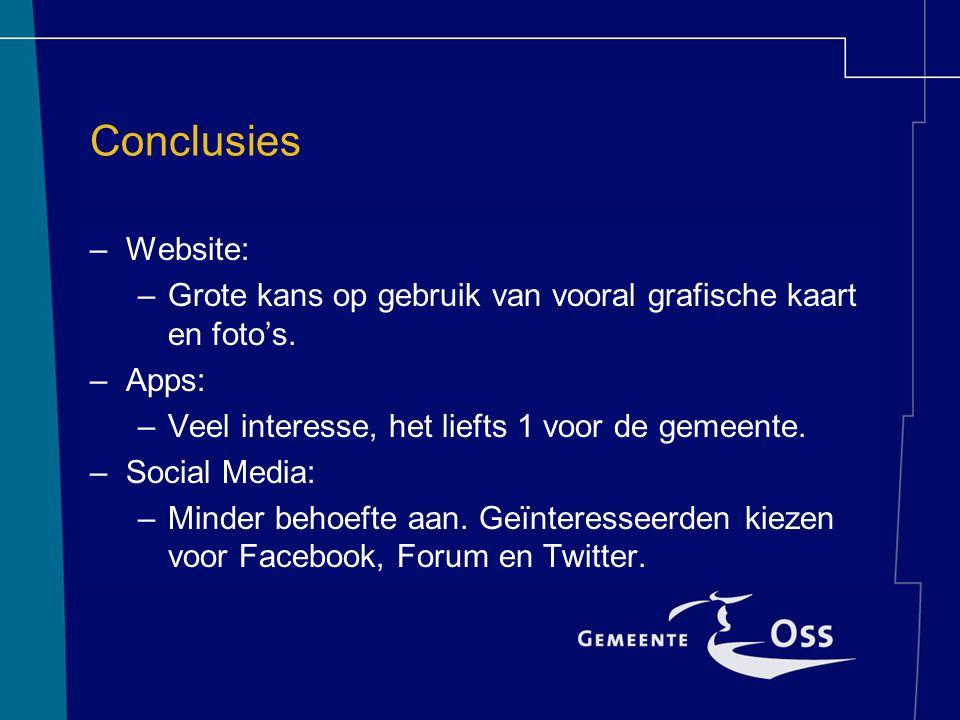 Conclusies –Website: –Grote kans op gebruik van vooral grafische kaart en foto's.
